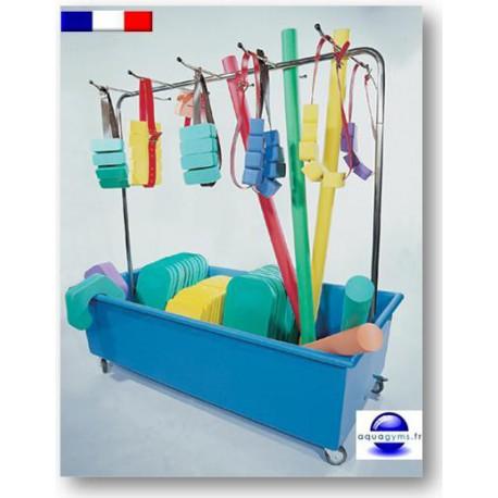 Bac de rangement mobile pour piscine for Bac piscine a enterrer