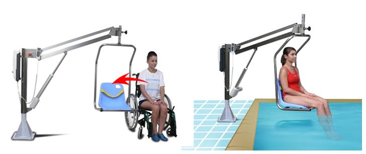 Si ge ascenceur pour piscine for Directives techniques piscines