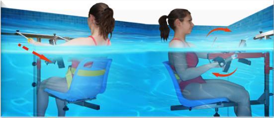 V lo piscine aquaexerciser louis ii for Directives techniques piscines