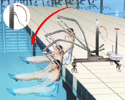 L ve personne de piscine mobile tm02 for Directives techniques piscines